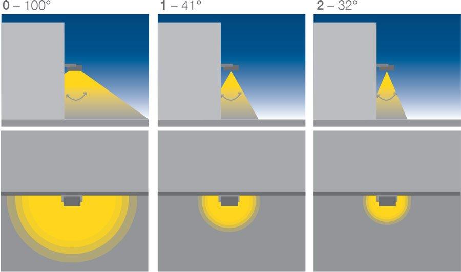 ESDIUM PRO Optics diagram 0 1 2