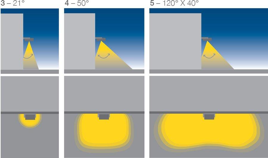 ESDIUM PRO Optics diagram 3 4 5